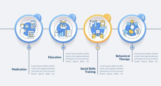 ADHD behavior control vector infographic template