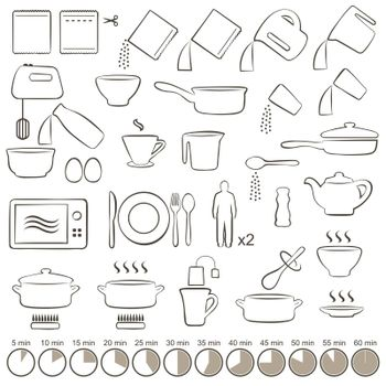 cooking manual instructions