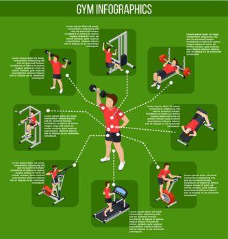 Colored Gym Infographics