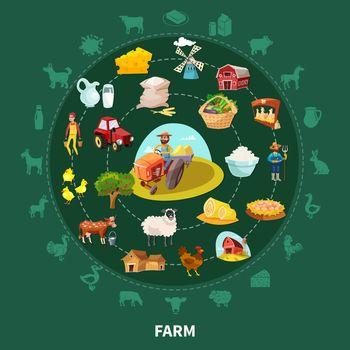 Farm Cartoon Round Composition