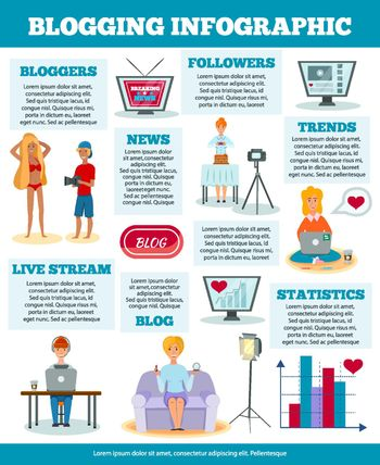 Bloggers Characters Flat Infographic Poster