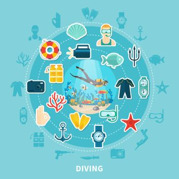 Diving Round Composition