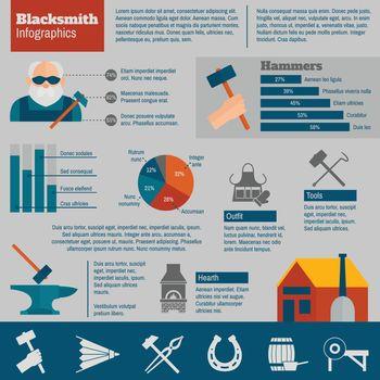Blacksmith Infographics Set