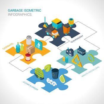 Garbage Isometric Infographics