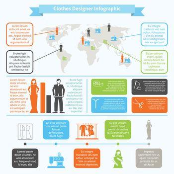 Clothes designer infographic set