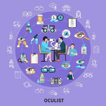 Oculist Circle Symbols Composition