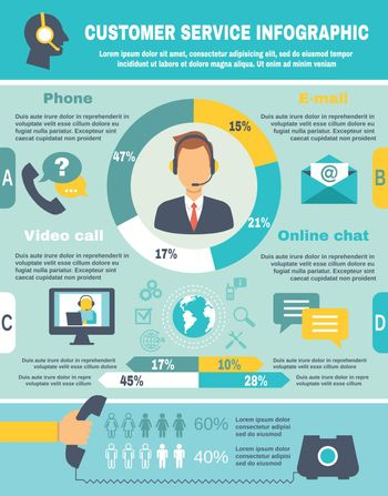 Support Call Center Infographics