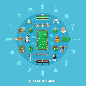Billiards Round Composition
