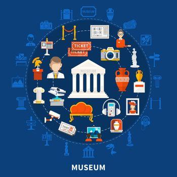 Museum Round Design Concept