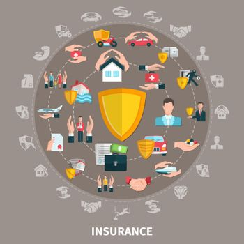 Insurance Round Composition