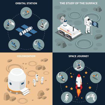 Space Journey Isometric Flowchart