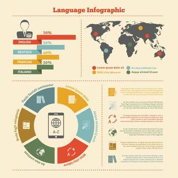 Translation and dictionary infographics