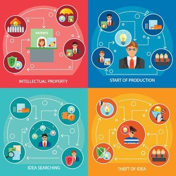 Intellectual Property Flat Design Concept