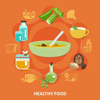 Healthy Eating Composition