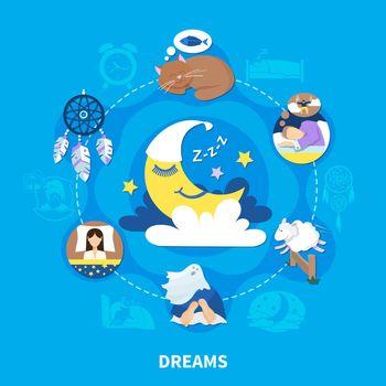 Night Dreams Symbols Fiat Composition