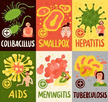 Human Viruses Cards Set