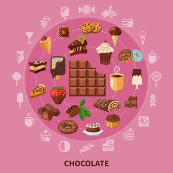 Chocolate Round Composition