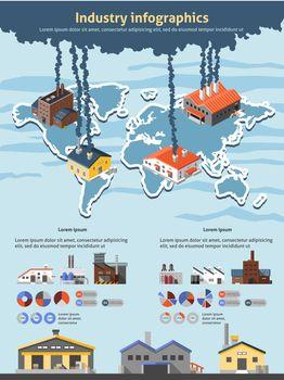 Industry Infographics Set