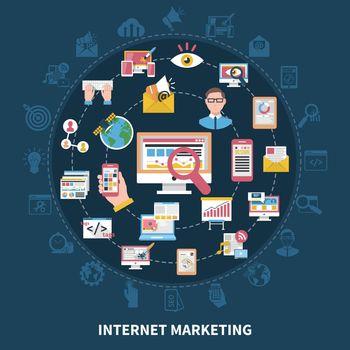 Internet Marketing Round Composition