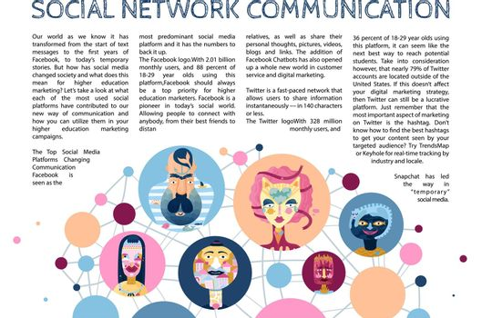 Human Inner World Infographics