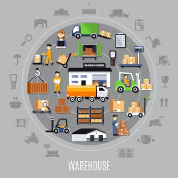 Warehouse Round Composition