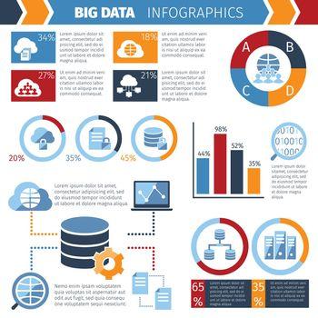 Big data processing infographics report