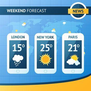 Weather Forecast Background