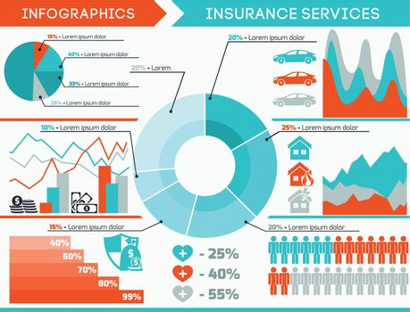 Insurance infographics set