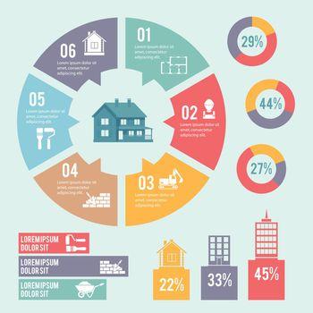 Construction infographic circle diagram