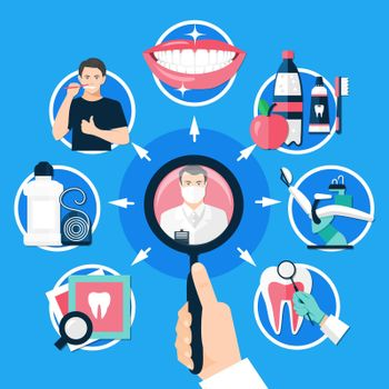 Dental Searching Round Design Concept