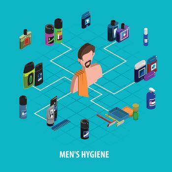 Man Body Care Isometric Concept