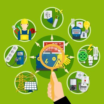 Electrical Appliances And Technologies Composition