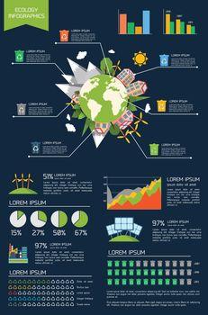 Ecology infographic set