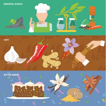 Spices icons banner