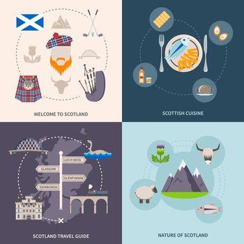 Scotland Guide Icons Set