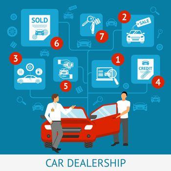 Car Dealership Illustration
