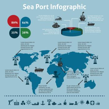 Sea port infographic