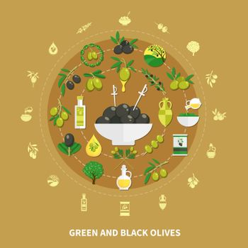 Olives Round Composition