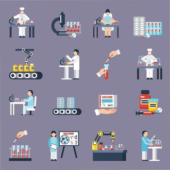 Pharmaceutical Production Icons Set