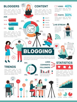 Blogging Media Activity Infographics