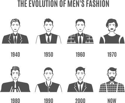 Men Fashion Avatar Evolution Icons Set