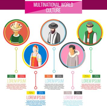 Multinational World Culture Infographics