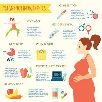 Pregnancy Infographic Set