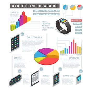Gadgets Isometric Infographics