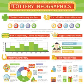 Lottery Infographics Layout