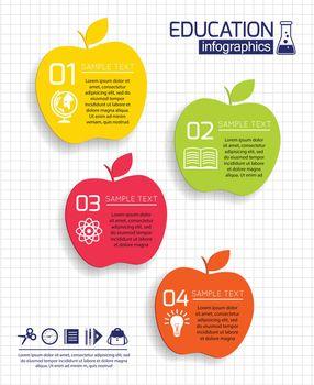 Education apple infographic
