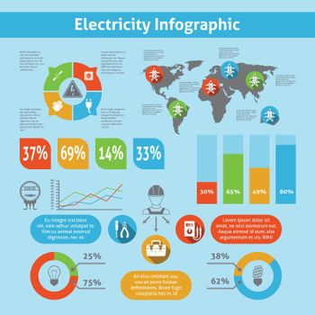 Electricity infographic set
