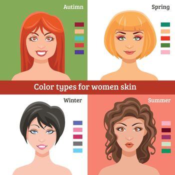 Women Skin Types Set