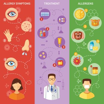 Allergy Symptoms Vertical Banners