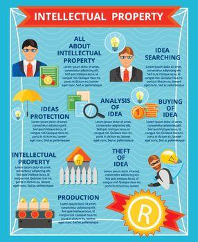 Intellectual Property Flat Infographics